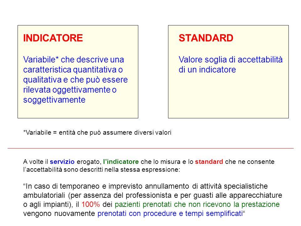 INDICATORE Variabile* che descrive una caratteristica quantitativa o qualitativa e che può essere rilevata oggettivamente o soggettivamente *Variabile