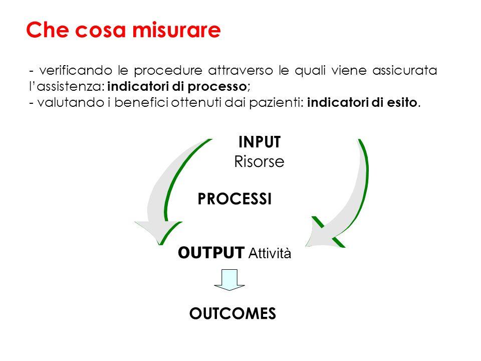- verificando le procedure attraverso le quali viene assicurata lassistenza: indicatori di processo ; - valutando i benefici ottenuti dai pazienti: in