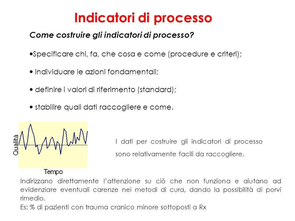Come costruire gli indicatori di processo? Specificare chi, fa, che cosa e come (procedure e criteri); individuare le azioni fondamentali; definire i