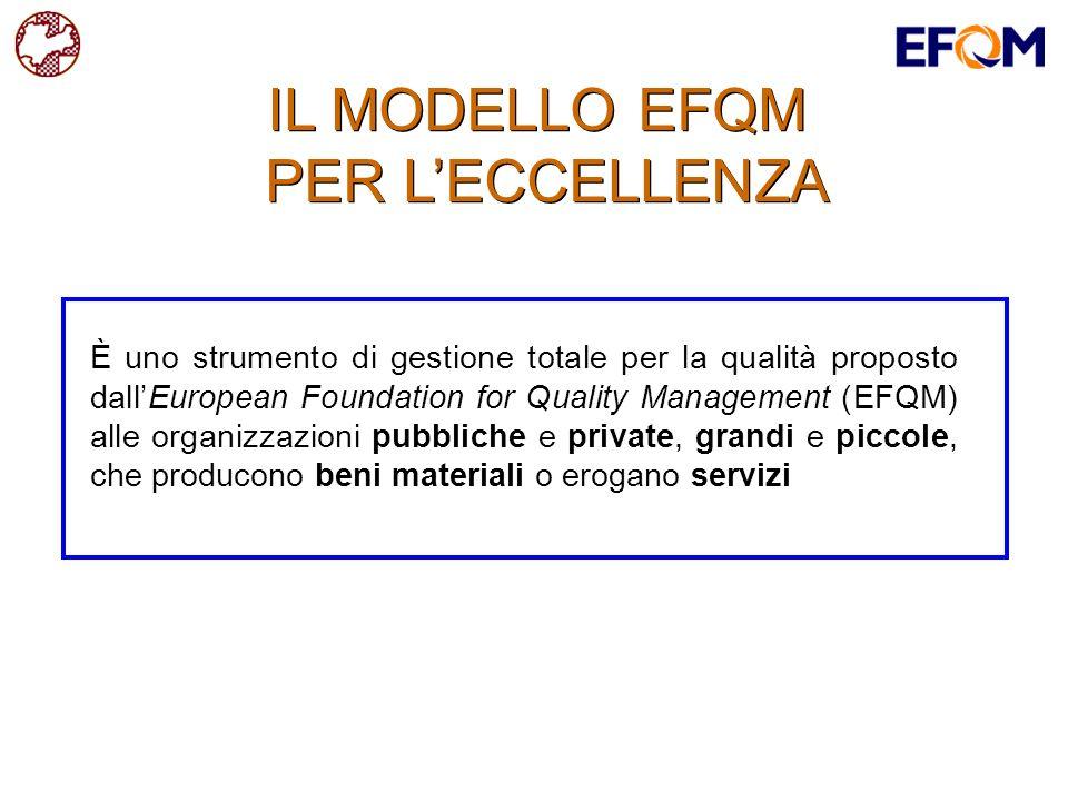 È uno strumento di gestione totale per la qualità proposto dallEuropean Foundation for Quality Management (EFQM) alle organizzazioni pubbliche e priva