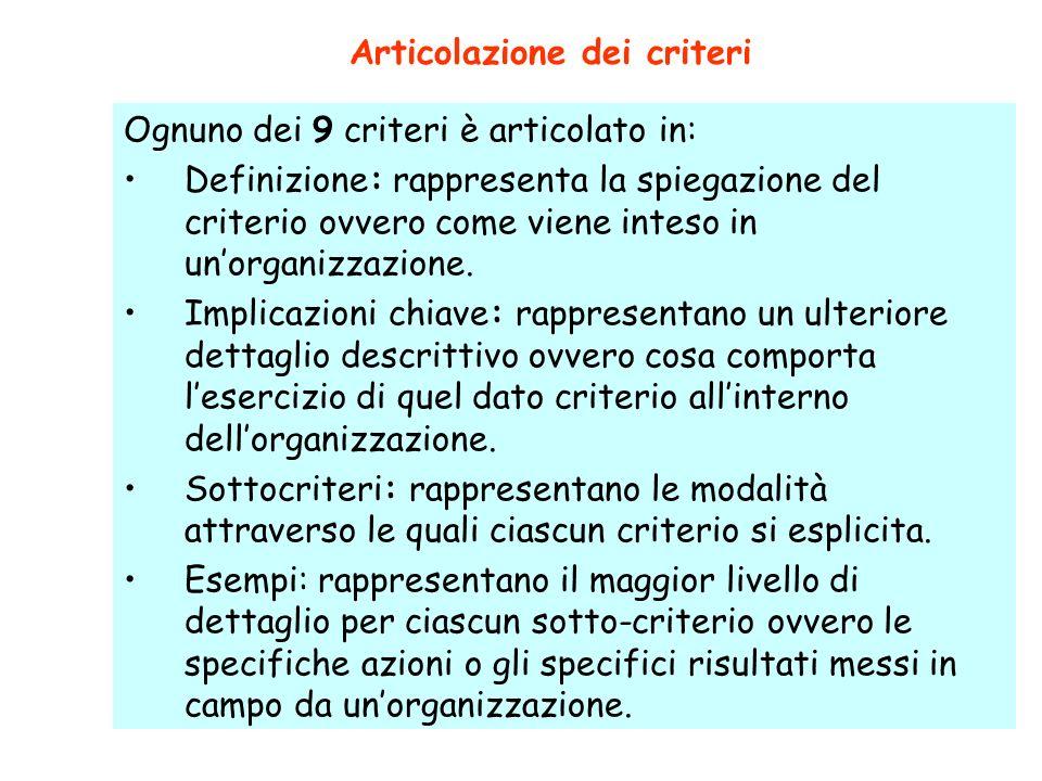 Ognuno dei 9 criteri è articolato in: Definizione: rappresenta la spiegazione del criterio ovvero come viene inteso in unorganizzazione. Implicazioni