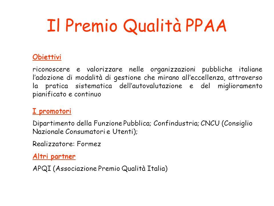 Il Premio Qualità PPAA Obiettivi riconoscere e valorizzare nelle organizzazioni pubbliche italiane ladozione di modalità di gestione che mirano allecc