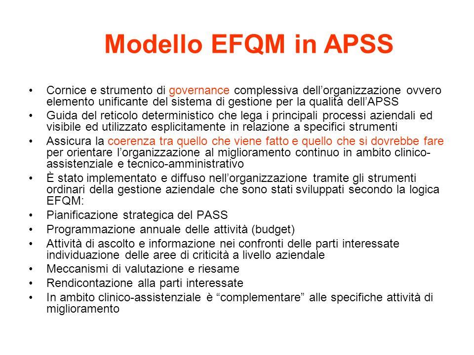 Cornice e strumento di governance complessiva dellorganizzazione ovvero elemento unificante del sistema di gestione per la qualità dellAPSS Guida del
