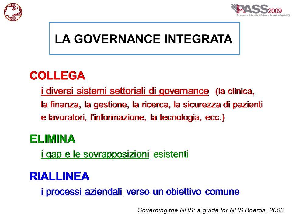 COLLEGA i diversi sistemi settoriali di governance (la clinica, la finanza, la gestione, la ricerca, la sicurezza di pazienti e lavoratori, linformazi