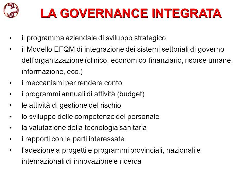 il programma aziendale di sviluppo strategico il Modello EFQM di integrazione dei sistemi settoriali di governo dellorganizzazione (clinico, economico
