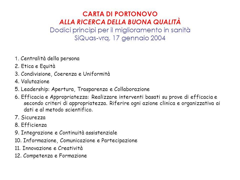 CARTA DI PORTONOVO ALLA RICERCA DELLA BUONA QUALITÀ Dodici principi per il miglioramento in sanità SiQuas-vrq, 17 gennaio 2004 1. Centralità della per