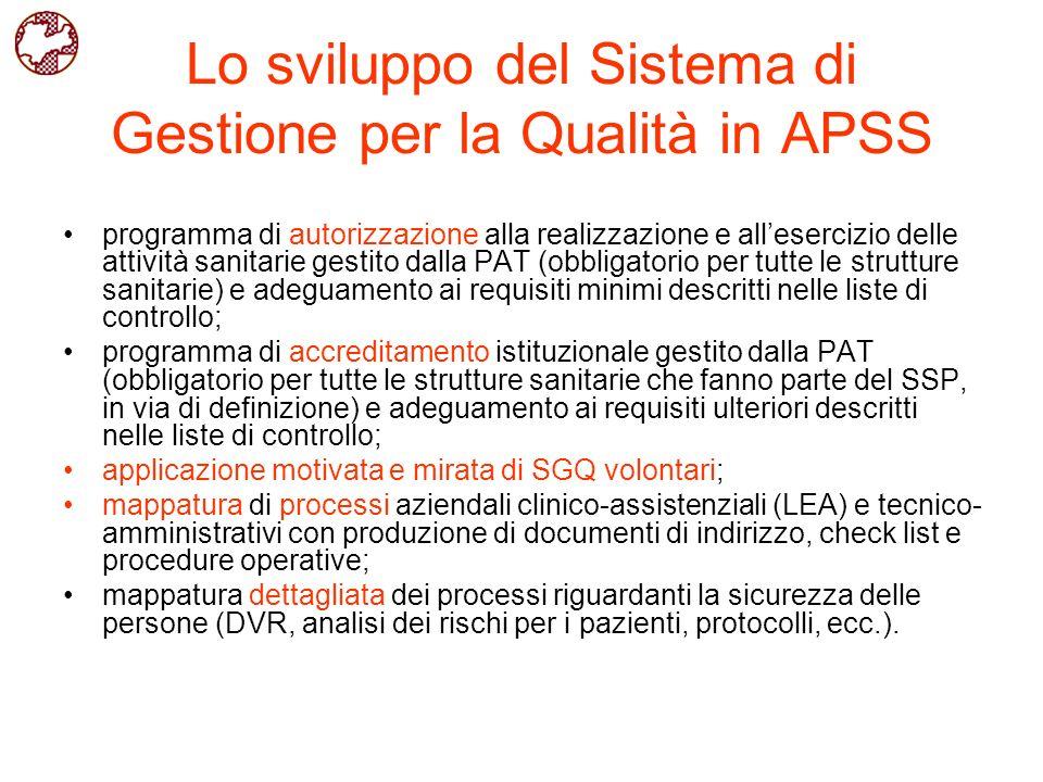 Lo sviluppo del Sistema di Gestione per la Qualità in APSS programma di autorizzazione alla realizzazione e allesercizio delle attività sanitarie gest