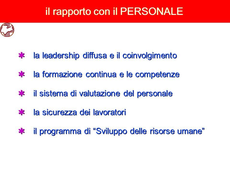 il rapporto con il PERSONALE la leadership diffusa e il coinvolgimento la formazione continua e le competenze il sistema di valutazione del personale