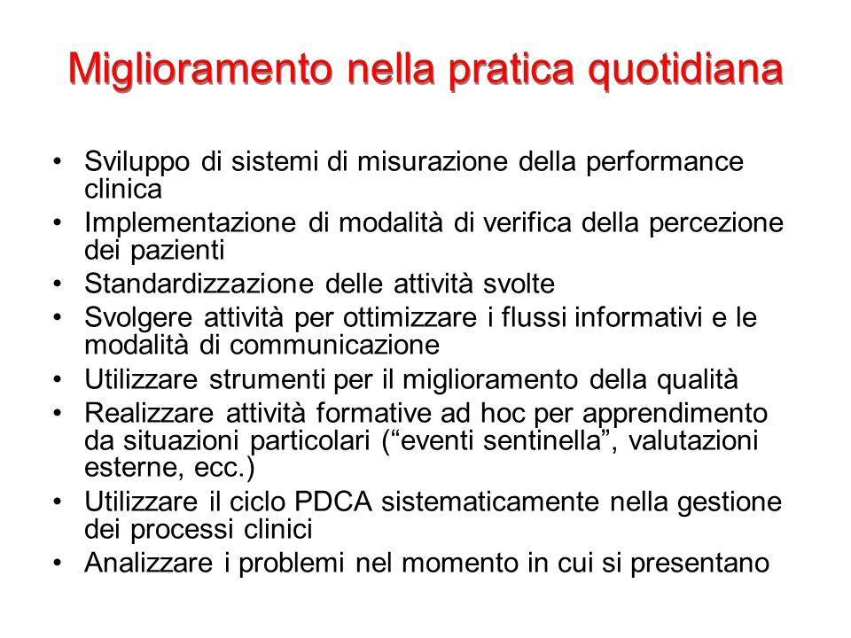 Miglioramento nella pratica quotidiana Sviluppo di sistemi di misurazione della performance clinica Implementazione di modalità di verifica della perc