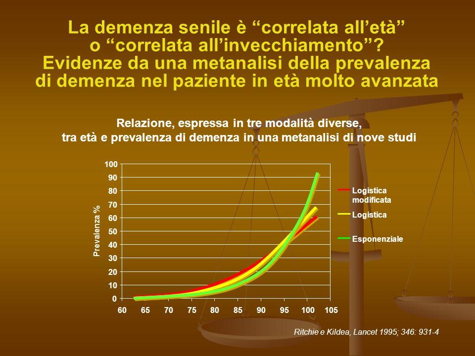 LE DEMENZE Le dimensioni del problema (1). - Nel Veneto: nel 1999 : > 65 aa = il 16% della popolazione generale nel 2009 : > 65 aa = il 21% nel 2009 :