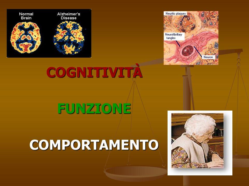 Malattia di Alzheimer e disabilità Deficit Cognitivo DISABILITÀ Disturbo comportamentale Deficit funzionale Funzionalità caotica