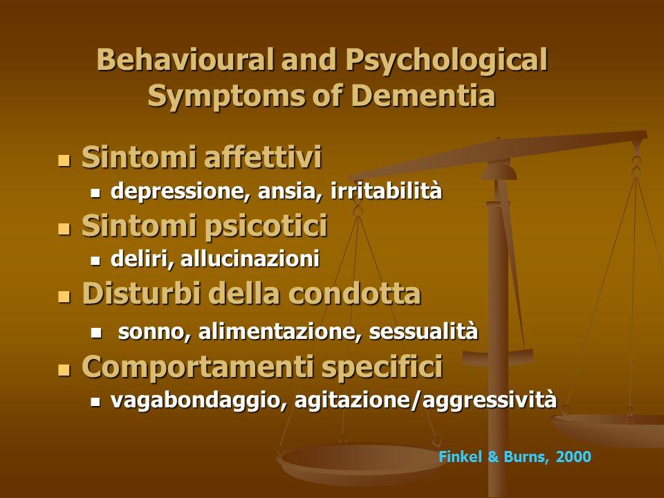 Definizione di BPSD Questi termini descrivono una gamma eterogenea di segni e sintomi di alterazione della percezione, del contenuto del pensiero, del