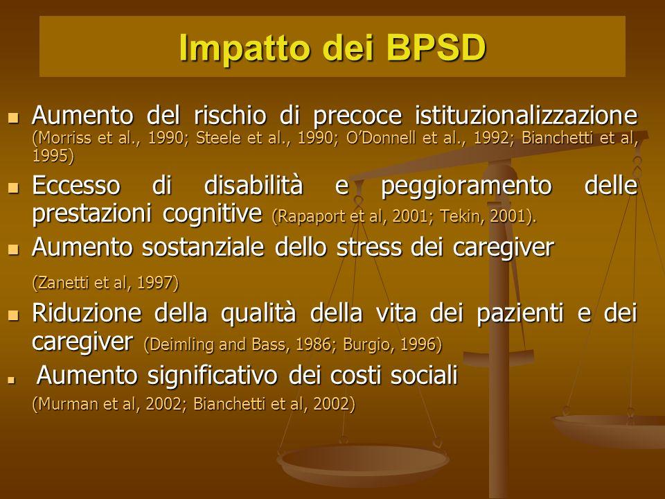 Prevalenza dei BPSD I BPSD erano presenti nel 75% dei dementi. Il 55% presentava contemporaneamente due o più disturbi, il 44% tre o più. Non cera dif