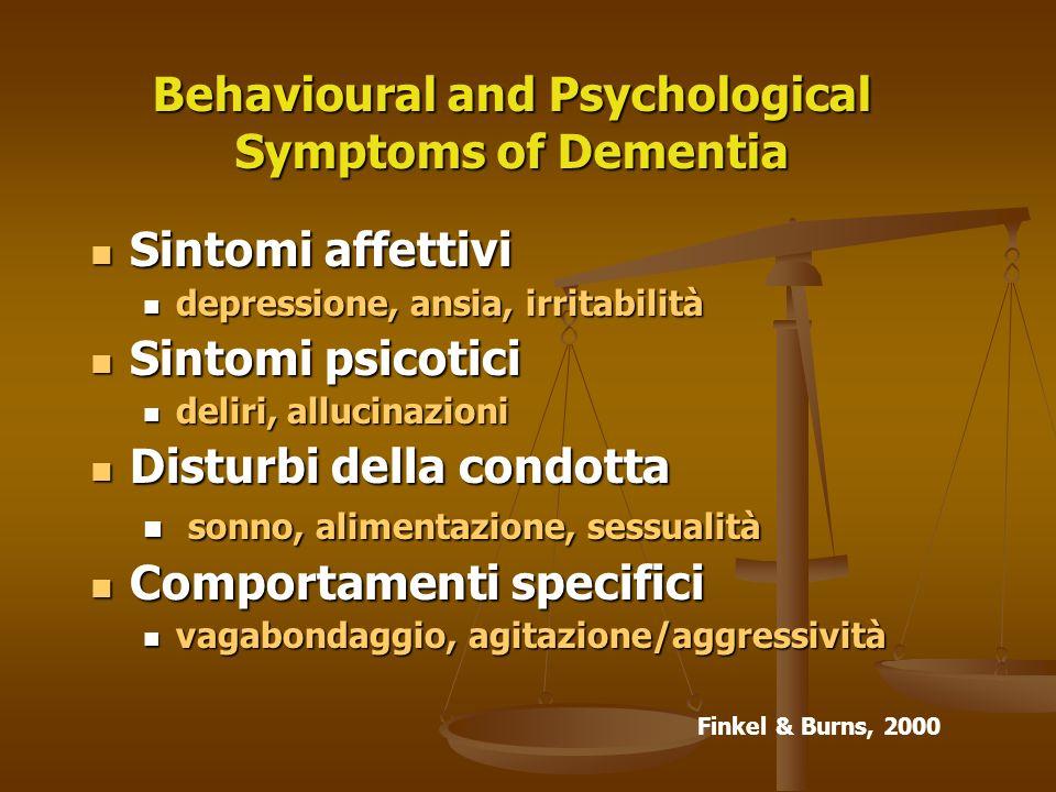 Correlazioni neuroanatomiche e BPSD Lapatia,la disinibizione,i disturbi dellattività motoria,i disordini alimentari sono associati a danno tissutale d