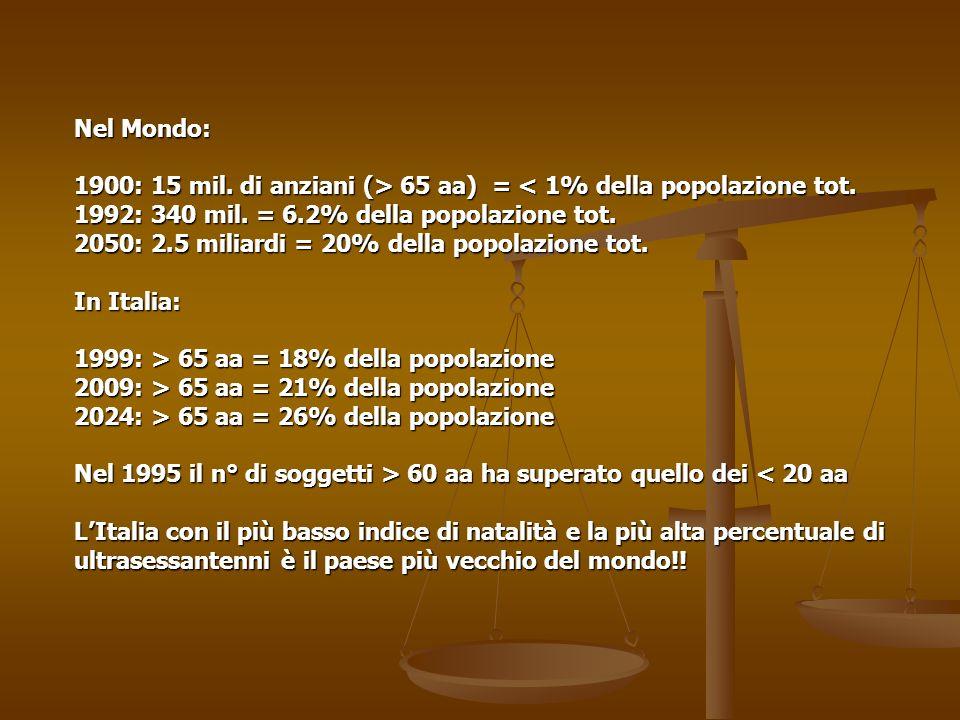 Nel Mondo: 1900: 15 mil.di anziani (> 65 aa) = 65 aa) = < 1% della popolazione tot.