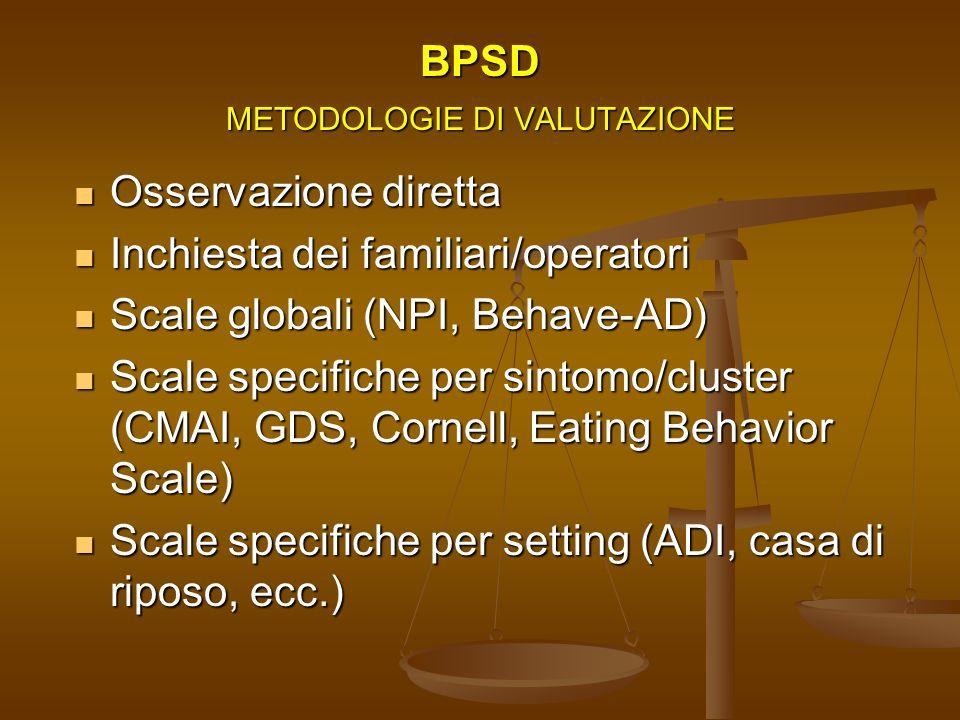 Elementi per la decisione terapeutica dei BPSD Etiologia della demenza Etiologia della demenza Profilo dei BPSD (frequenza, gravità, clusterizzazione,