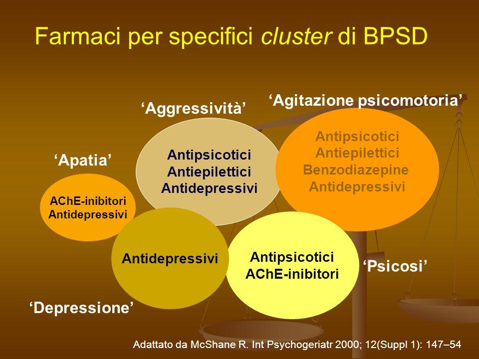 BPSD DApsicosi Achpsicosiapatia aggressivitàNE Aggressivitàdepressione5HT Torta et al., Arc. Gerontol Geriatr suppl 2004 Modificazioni neurotrasmettit