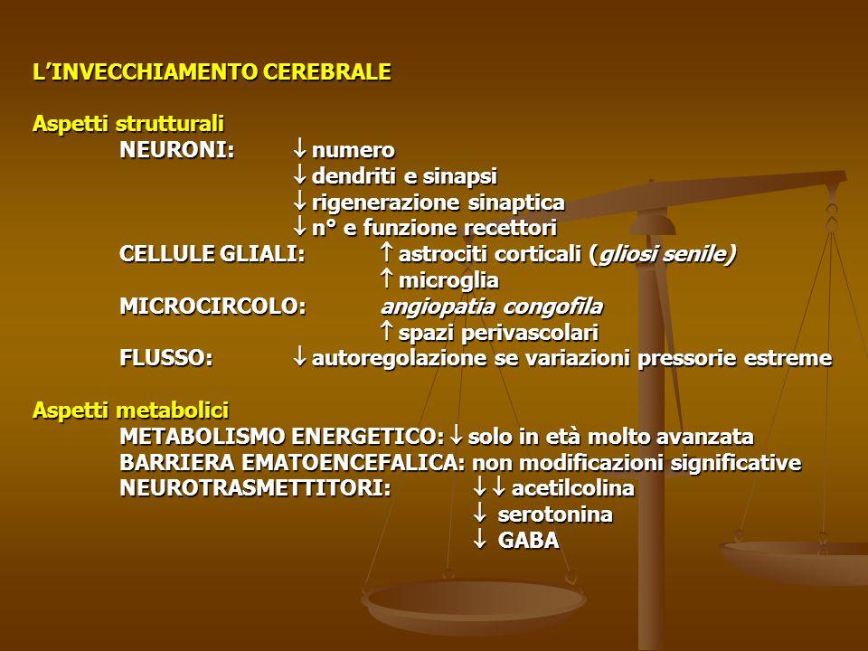 LINVECCHIAMENTO CEREBRALE Aspetti strutturali NEURONI: numero dendriti e sinapsi dendriti e sinapsi rigenerazione sinaptica rigenerazione sinaptica n° e funzione recettori n° e funzione recettori CELLULE GLIALI: astrociti corticali (gliosi senile) microglia microglia MICROCIRCOLO:angiopatia congofila spazi perivascolari spazi perivascolari FLUSSO: autoregolazione se variazioni pressorie estreme Aspetti metabolici METABOLISMO ENERGETICO: solo in età molto avanzata BARRIERA EMATOENCEFALICA: non modificazioni significative NEUROTRASMETTITORI: acetilcolina serotonina serotonina GABA GABA