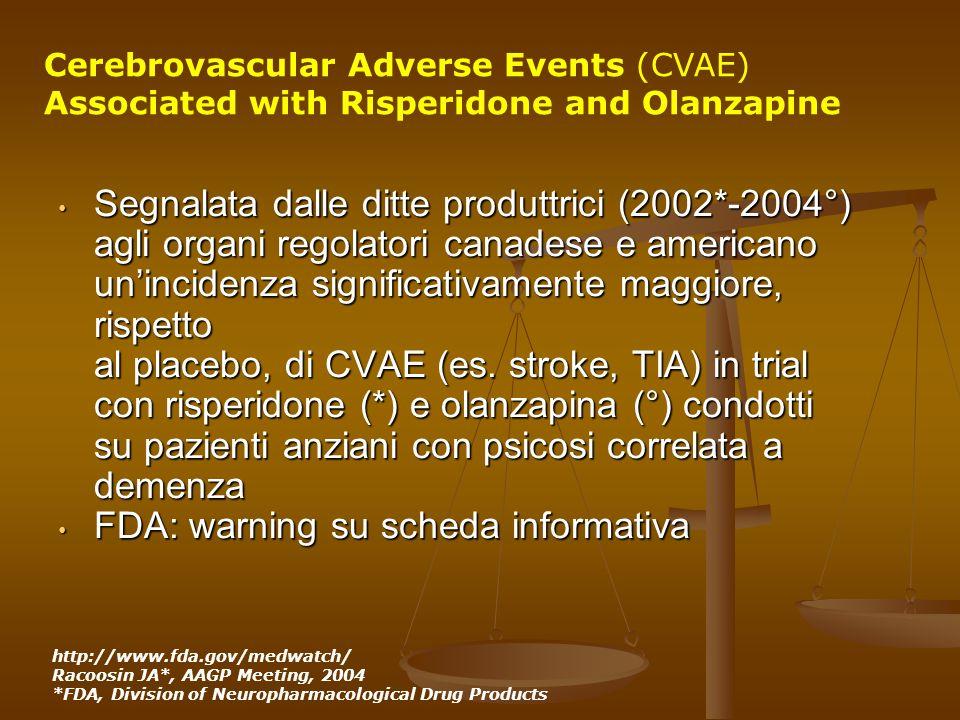 Adattato con permesso da Masand et al. 1998 Altre fonti: Casey 1997; Pickar 1995 EPS DT Convulsioni Effetti anticolinergici ClozapinaOlanzapinaQuetiap