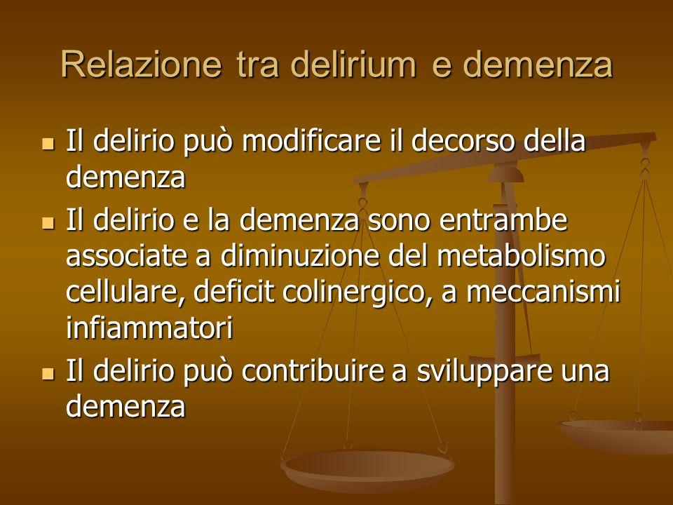 Relazione tra delirium e demenza La demenza e uno dei fattori predisponenti più importanti di delirium La demenza e uno dei fattori predisponenti più