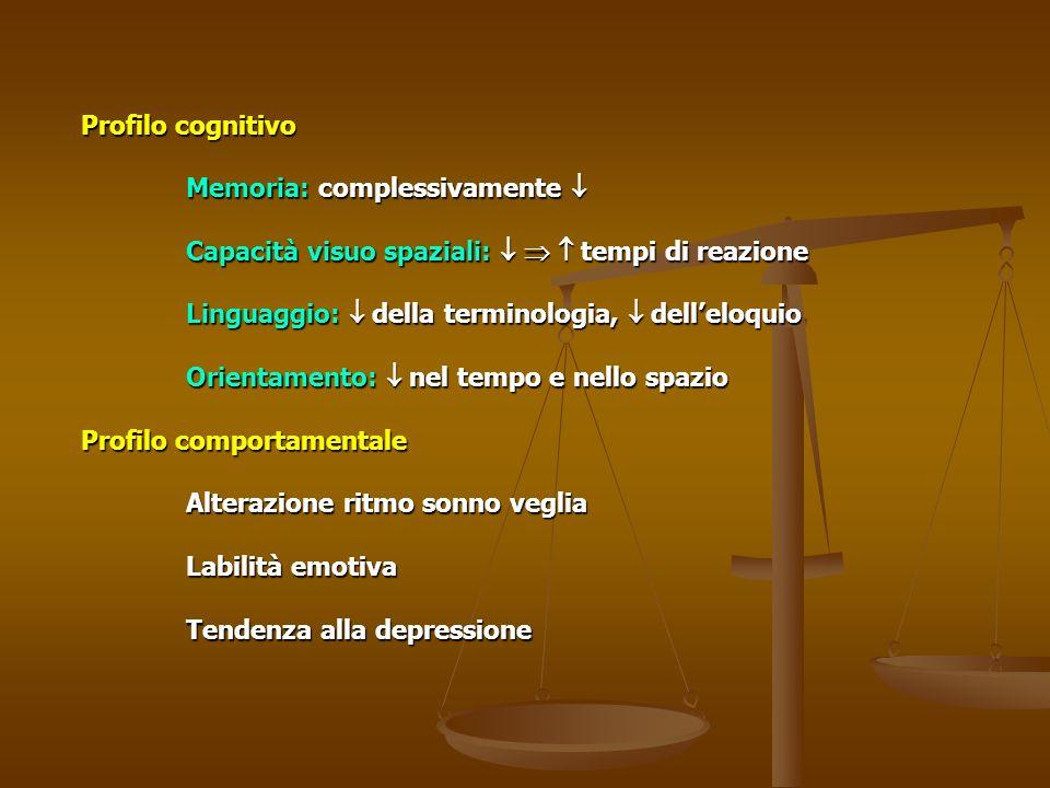 Fisiopatologia b) GABA: Attività aumentata nel delirium ipoattivo, letargico (es.