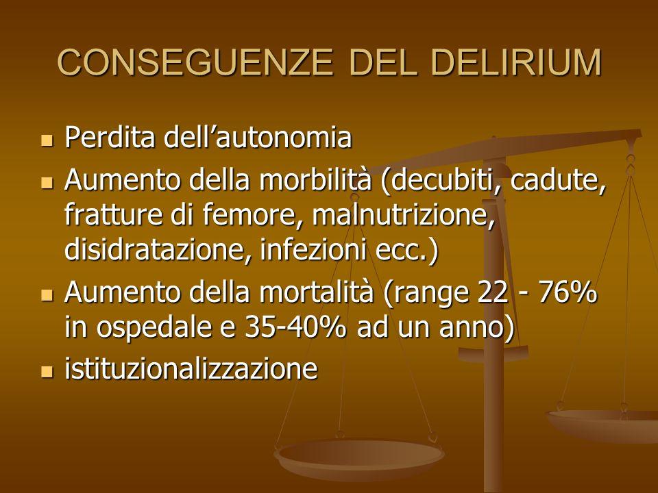 IMPATTO SOCIO-ECONOMICO Negli USA Il delirium complica la degenza del 20 % dei 12.5 milioni di pazienti di> 65 aa, che sono ospedalizzati ogni anno,au