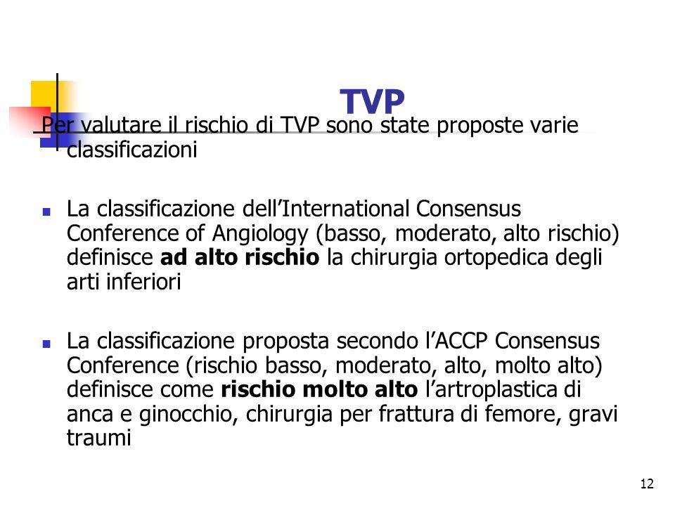 12 TVP Per valutare il rischio di TVP sono state proposte varie classificazioni La classificazione dellInternational Consensus Conference of Angiology