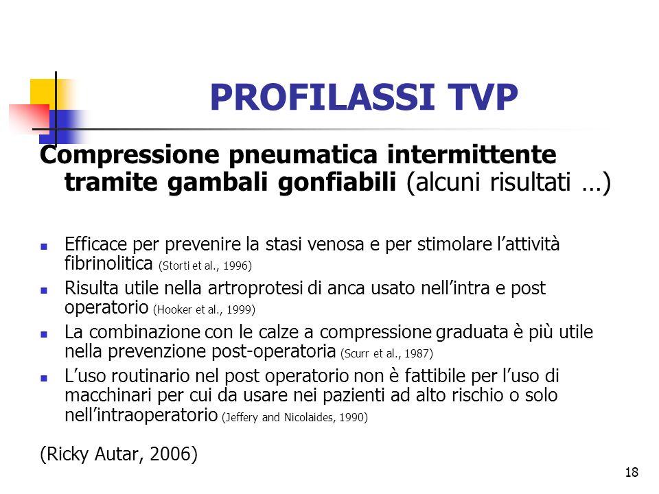 18 PROFILASSI TVP Compressione pneumatica intermittente tramite gambali gonfiabili (alcuni risultati …) Efficace per prevenire la stasi venosa e per s