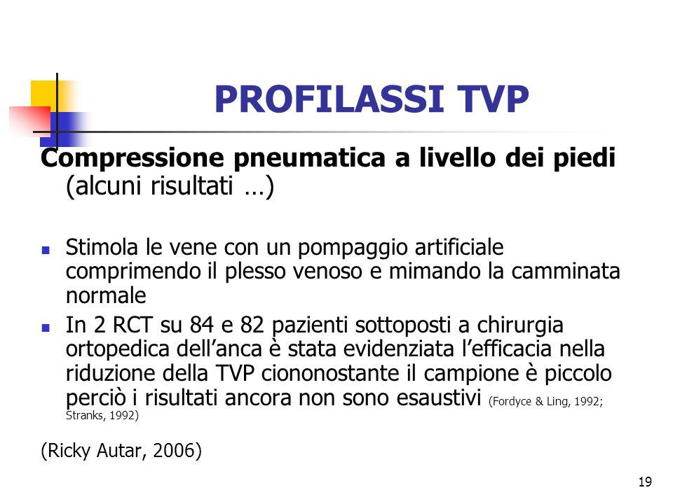 19 PROFILASSI TVP Compressione pneumatica a livello dei piedi (alcuni risultati …) Stimola le vene con un pompaggio artificiale comprimendo il plesso