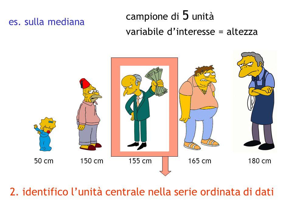 50 cm150 cm155 cm165 cm180 cm 2. identifico lunità centrale nella serie ordinata di dati es. sulla mediana campione di 5 unità variabile dinteresse =