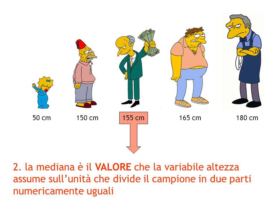50 cm150 cm155 cm165 cm180 cm 2. la mediana è il VALORE che la variabile altezza assume sullunità che divide il campione in due parti numericamente ug