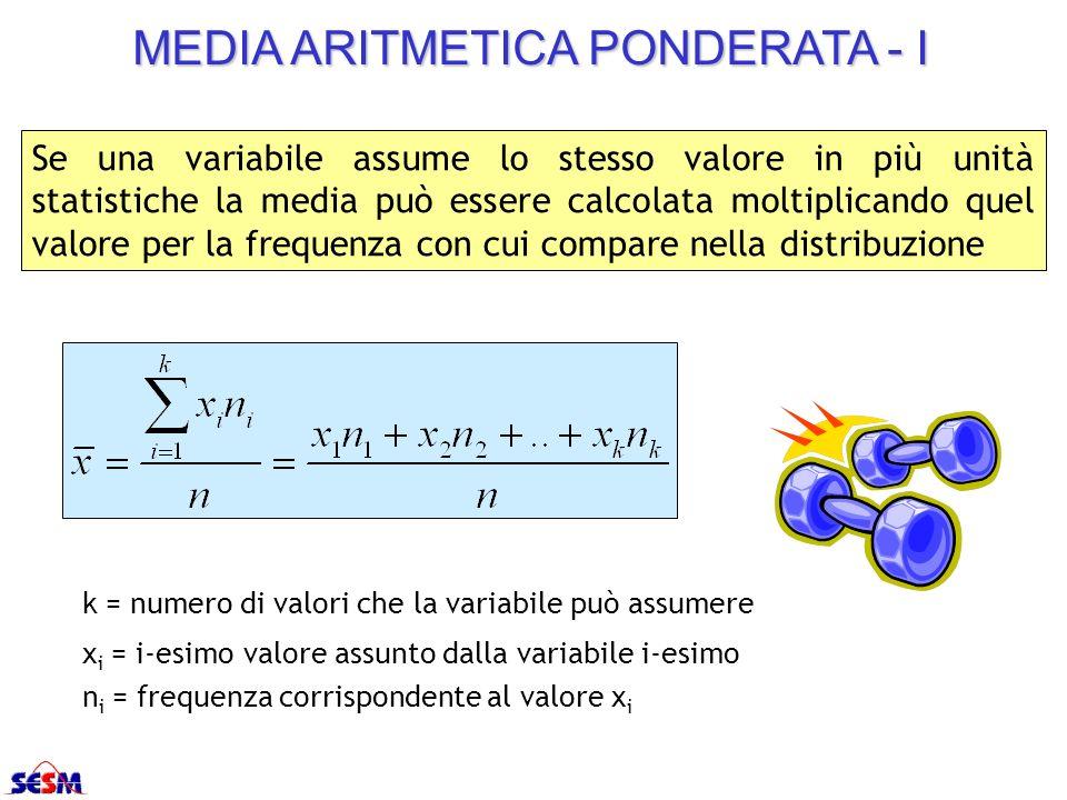 MEDIA ARITMETICA PONDERATA - I Se una variabile assume lo stesso valore in più unità statistiche la media può essere calcolata moltiplicando quel valo