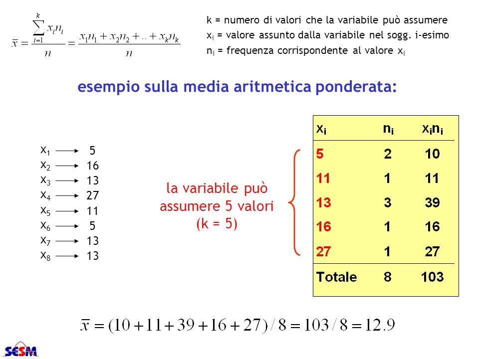 x1x2x3x4x5x6x7x8x1x2x3x4x5x6x7x8 5 16 13 27 11 5 13 esempio sulla media aritmetica ponderata: k = numero di valori che la variabile può assumere x i =