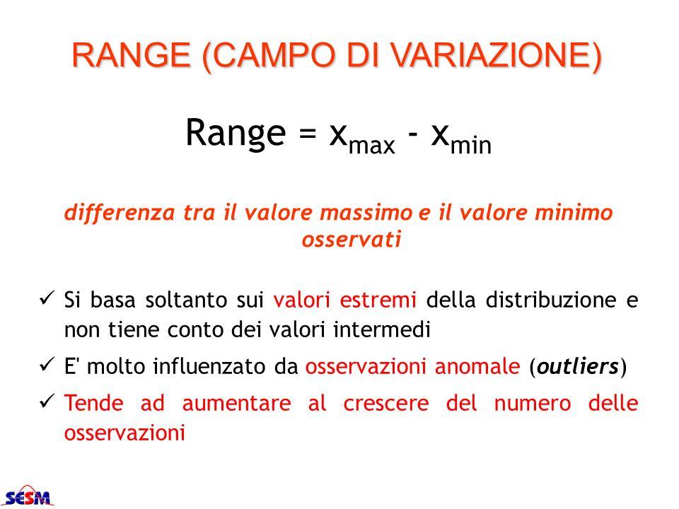 Range = x max - x min differenza tra il valore massimo e il valore minimo osservati RANGE (CAMPO DI VARIAZIONE) Si basa soltanto sui valori estremi de