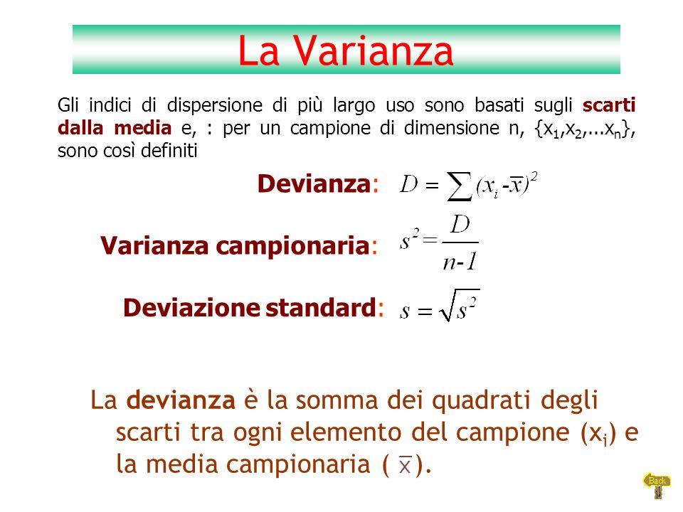 Deviazione standard: Varianza campionaria: Devianza: Gli indici di dispersione di più largo uso sono basati sugli scarti dalla media e, : per un campi