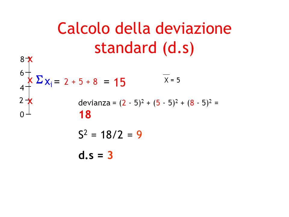 Calcolo della deviazione standard (d.s) 0 2 4 6 8 x x x xixi = 2 + 5 + 8 = 15 devianza = (2 - 5) 2 + (5 - 5) 2 + (8 - 5) 2 = 18 S 2 = 18/2 = 9 d.s = 3