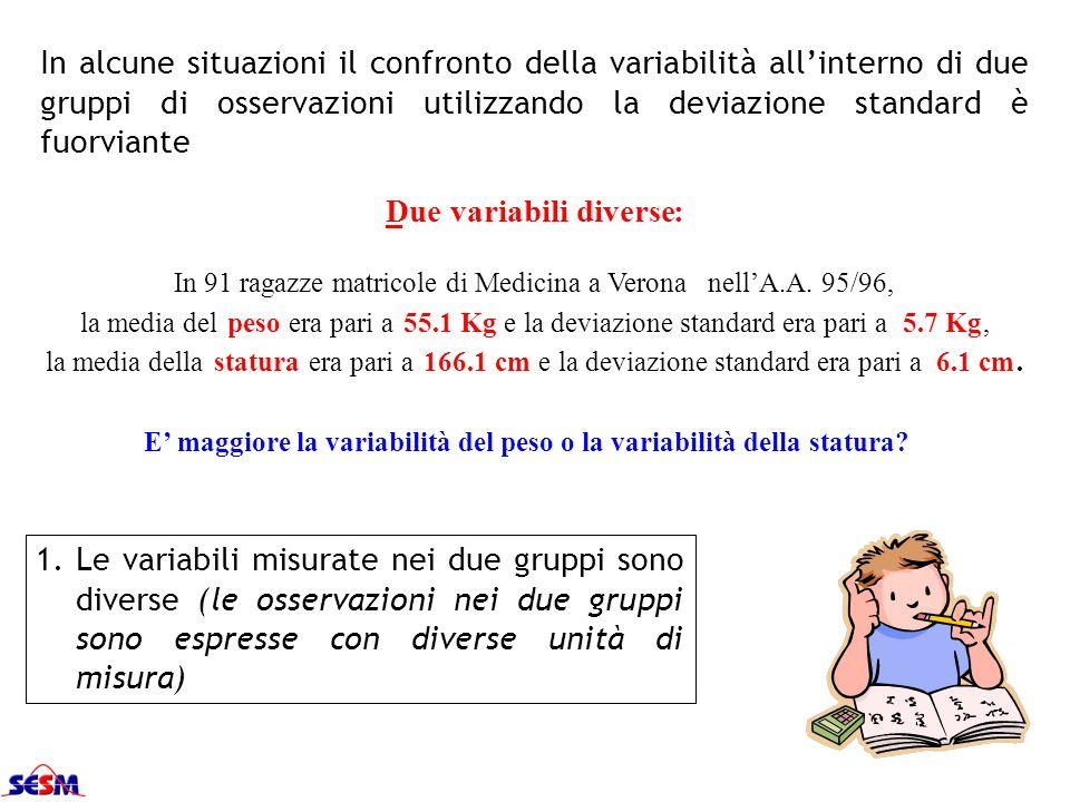 In alcune situazioni il confronto della variabilità allinterno di due gruppi di osservazioni utilizzando la deviazione standard è fuorviante Due varia
