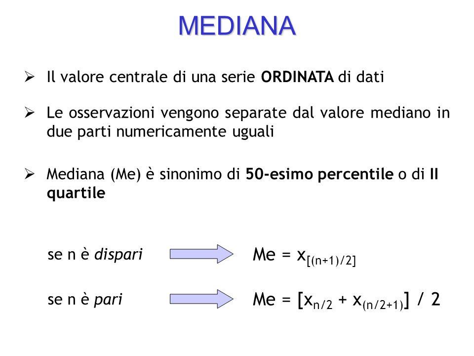 MEDIANA Il valore centrale di una serie ORDINATA di dati Le osservazioni vengono separate dal valore mediano in due parti numericamente uguali Mediana