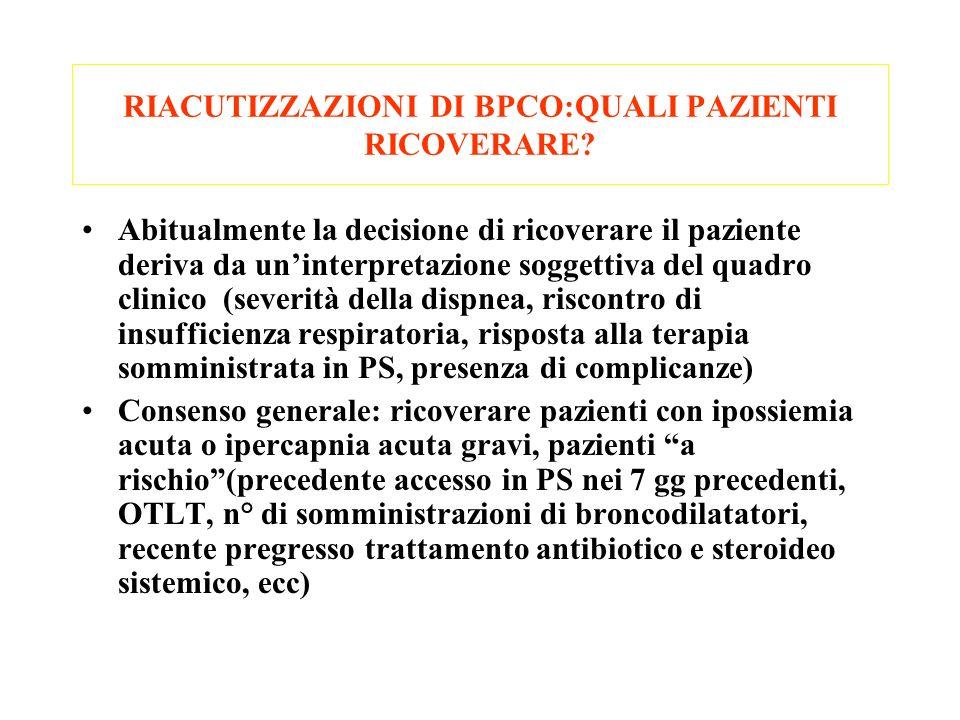 RIACUTIZZAZIONI DI BPCO:QUALI PAZIENTI RICOVERARE? Abitualmente la decisione di ricoverare il paziente deriva da uninterpretazione soggettiva del quad