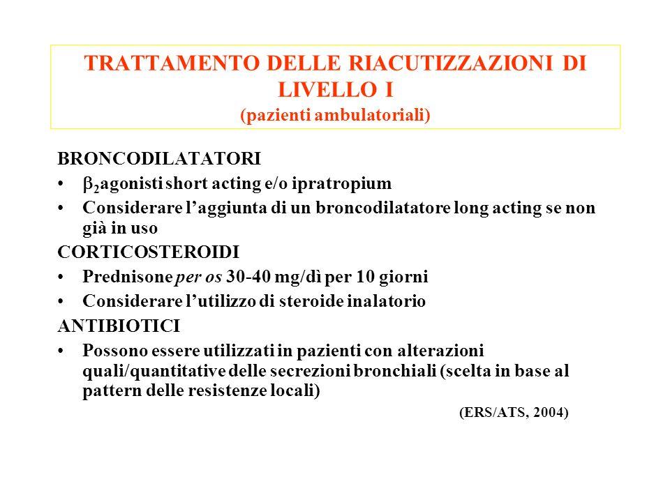 TRATTAMENTO DELLE RIACUTIZZAZIONI DI LIVELLO I (pazienti ambulatoriali) BRONCODILATATORI 2 agonisti short acting e/o ipratropium Considerare laggiunta