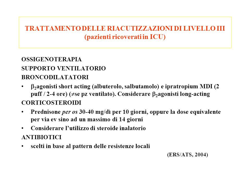 TRATTAMENTO DELLE RIACUTIZZAZIONI DI LIVELLO III (pazienti ricoverati in ICU) OSSIGENOTERAPIA SUPPORTO VENTILATORIO BRONCODILATATORI 2 agonisti short