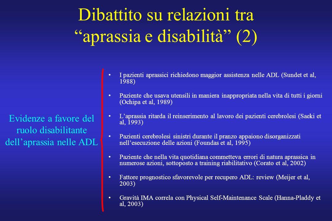 Dibattito su relazioni tra aprassia e disabilità (2) I pazienti aprassici richiedono maggior assistenza nelle ADL (Sundet et al, 1988) Paziente che us