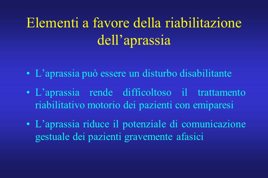 Elementi a favore della riabilitazione dellaprassia Laprassia può essere un disturbo disabilitante Laprassia rende difficoltoso il trattamento riabilitativo motorio dei pazienti con emiparesi Laprassia riduce il potenziale di comunicazione gestuale dei pazienti gravemente afasici