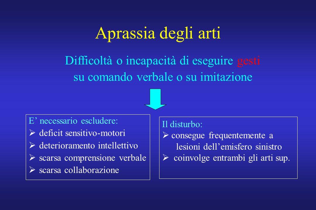Aprassia degli arti E necessario escludere: deficit sensitivo-motori deterioramento intellettivo scarsa comprensione verbale scarsa collaborazione Dif