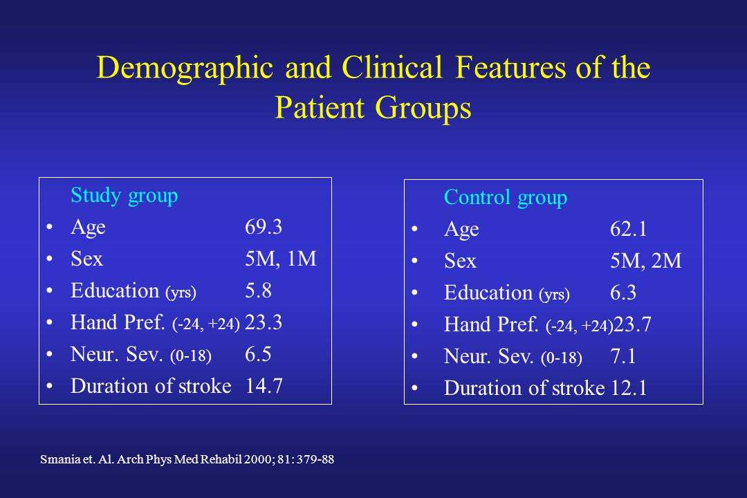 Demographic and Clinical Features of the Patient Groups Study group Age69.3 Sex5M, 1M Education (yrs) 5.8 Hand Pref. (-24, +24) 23.3 Neur. Sev. (0-18)