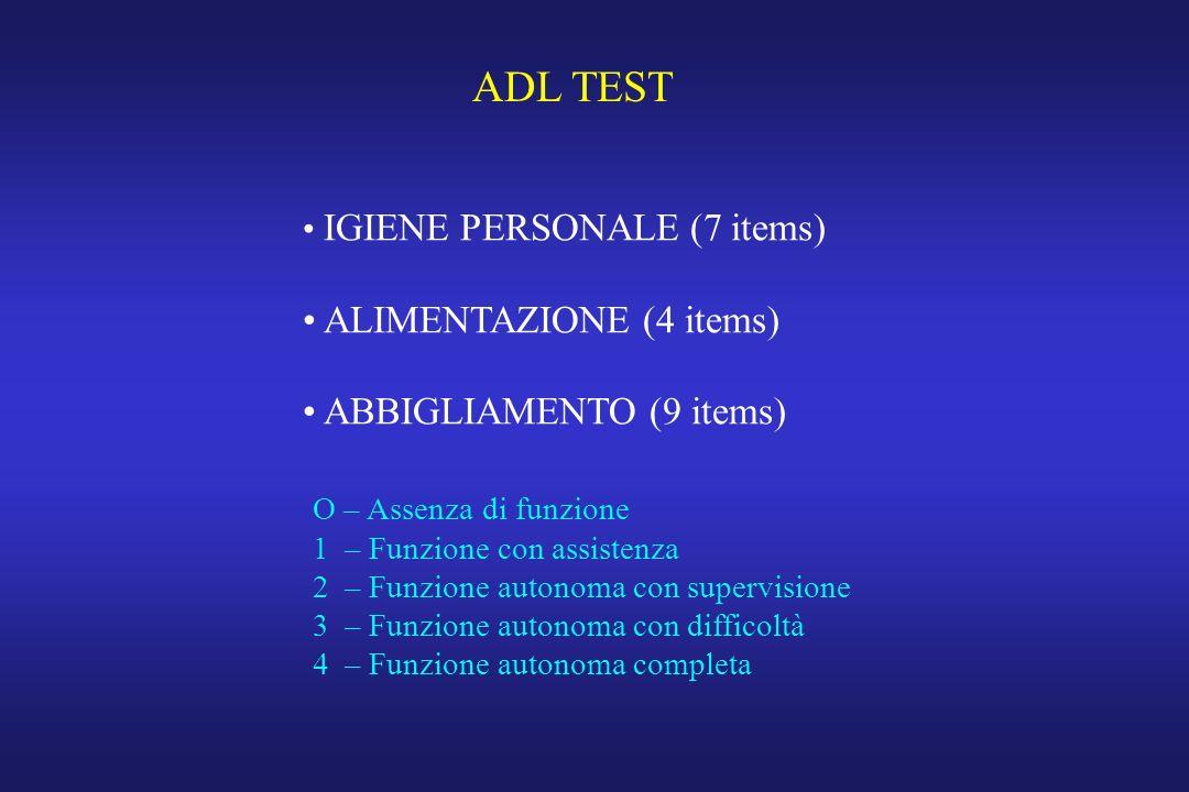 ADL TEST IGIENE PERSONALE (7 items) ALIMENTAZIONE (4 items) ABBIGLIAMENTO (9 items) O – Assenza di funzione 1 – Funzione con assistenza 2 – Funzione a