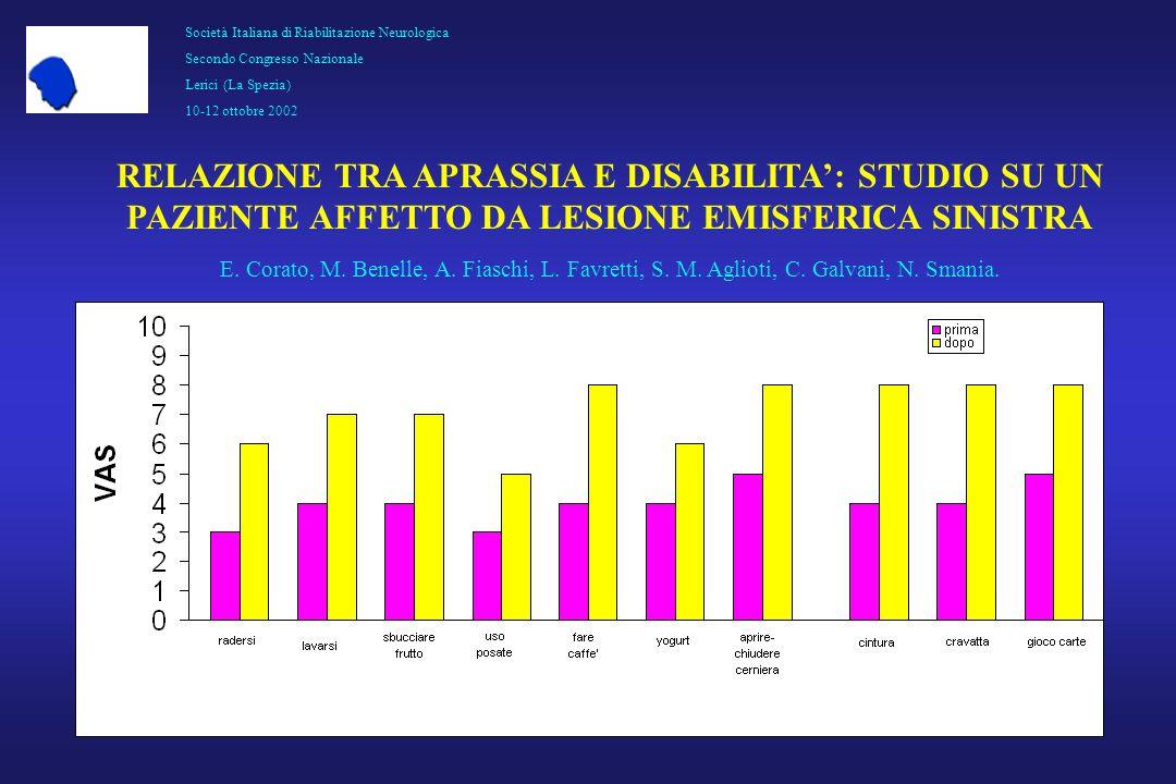 Società Italiana di Riabilitazione Neurologica Secondo Congresso Nazionale Lerici (La Spezia) 10-12 ottobre 2002 RELAZIONE TRA APRASSIA E DISABILITA:
