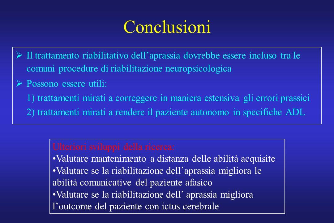 Conclusioni Il trattamento riabilitativo dellaprassia dovrebbe essere incluso tra le comuni procedure di riabilitazione neuropsicologica Possono esser