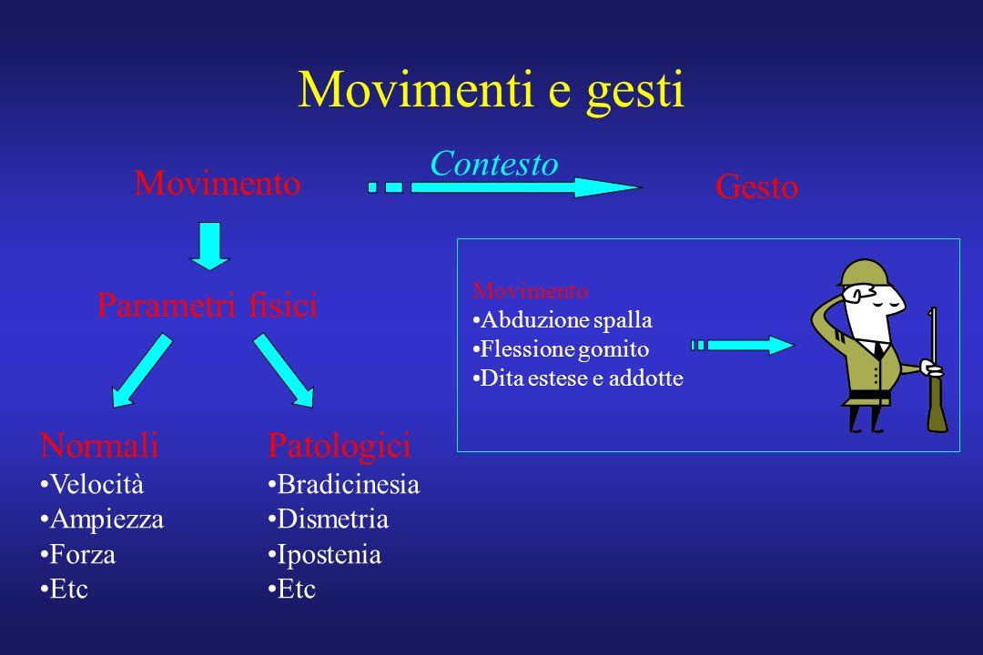 Movimenti e gesti Movimento Gesto Parametri fisici Normali Velocità Ampiezza Forza Etc Patologici Bradicinesia Dismetria Ipostenia Etc Contesto Movime
