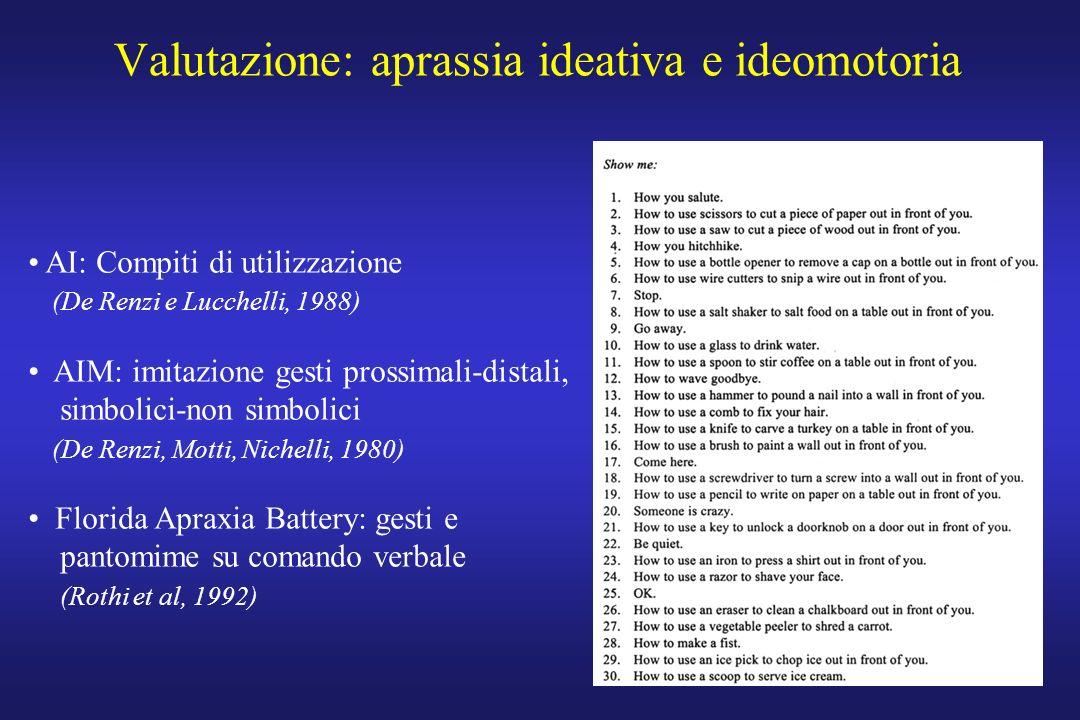 Valutazione: aprassia ideativa e ideomotoria AI: Compiti di utilizzazione (De Renzi e Lucchelli, 1988) AIM: imitazione gesti prossimali-distali, simbo